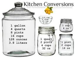 Use of Kitchen Items for Maths Understanding