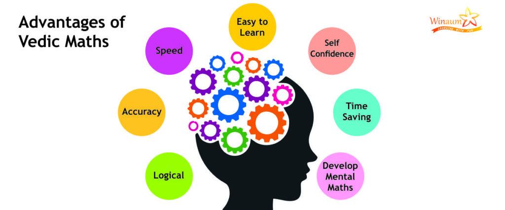 advantages of vedic maths