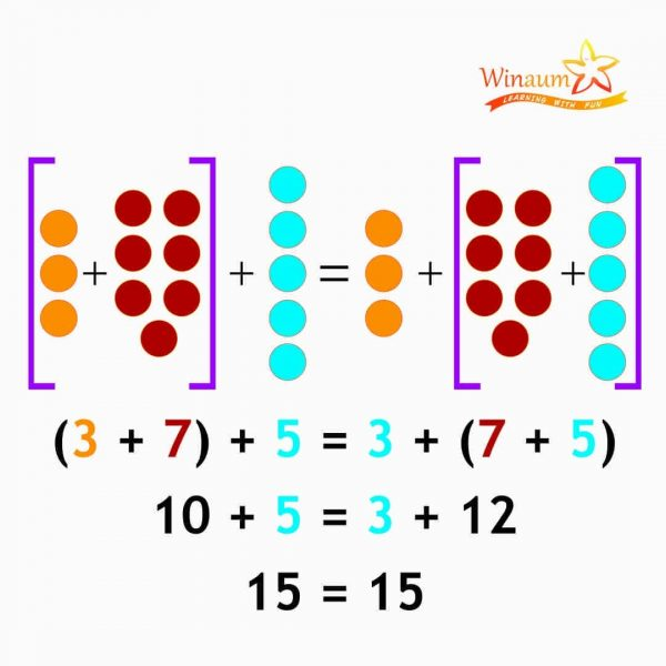Associative Property of Addition in Whole Numbers